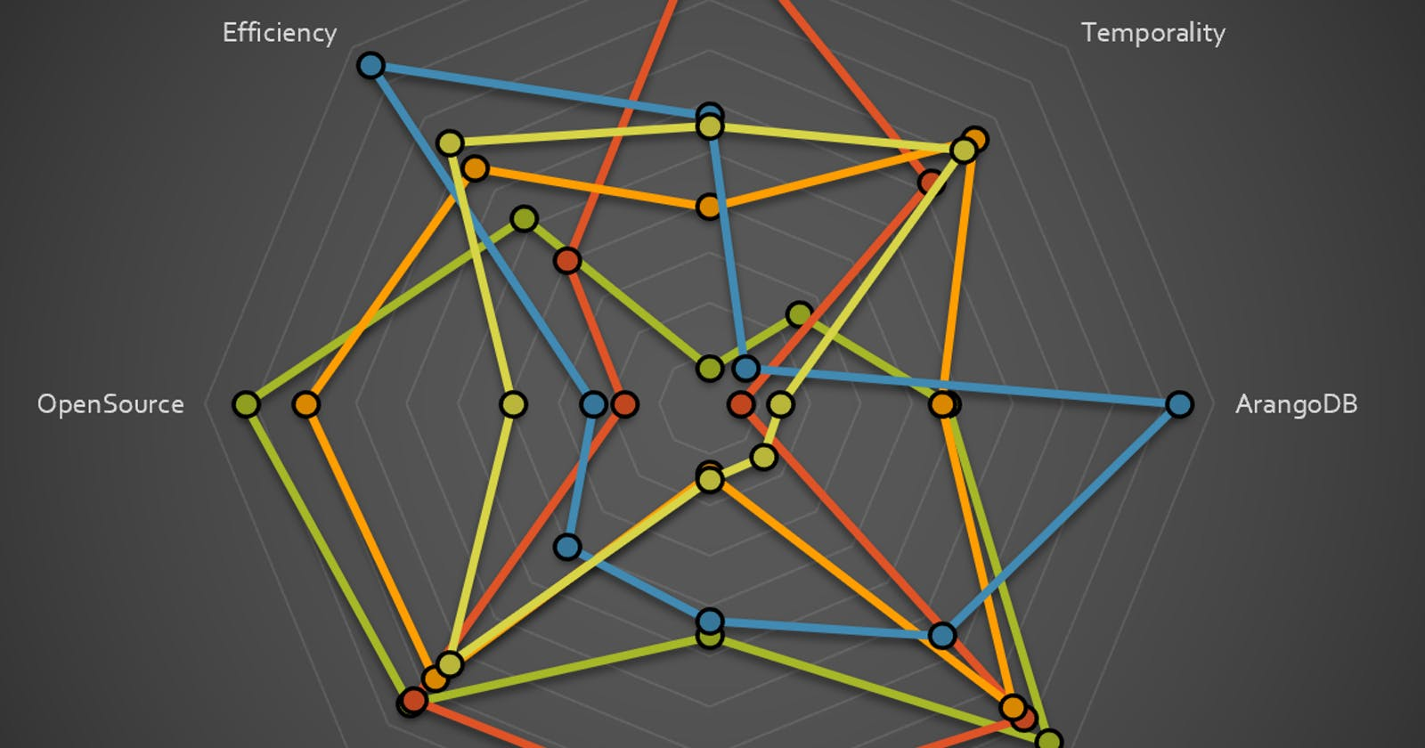 The Case for Versioned Graph Databases
