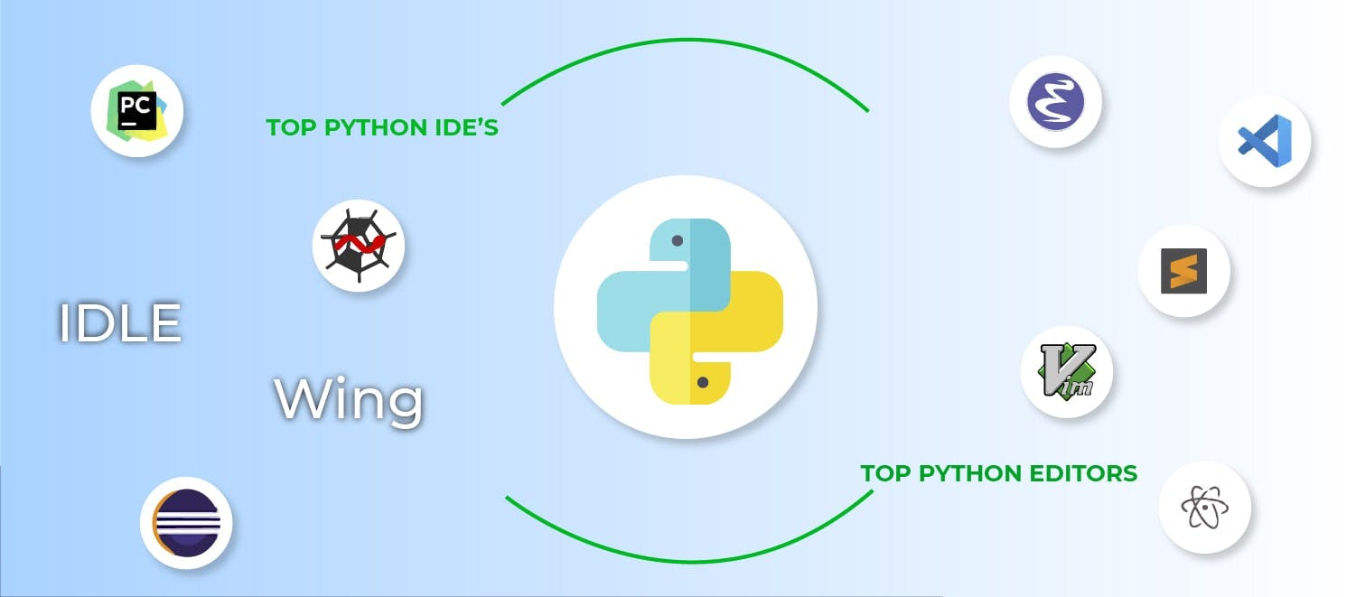 Top-10-Python-IDE-and-Code-Editors-in-2020.jpg