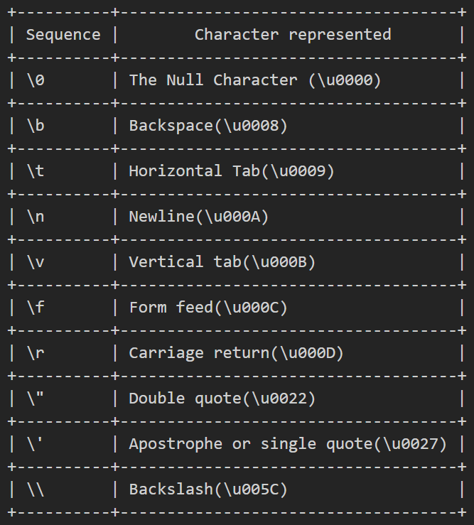 JavaScriptEscape sequence.png