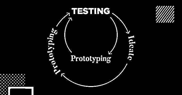 last-test-stage-design-thinking-process.png