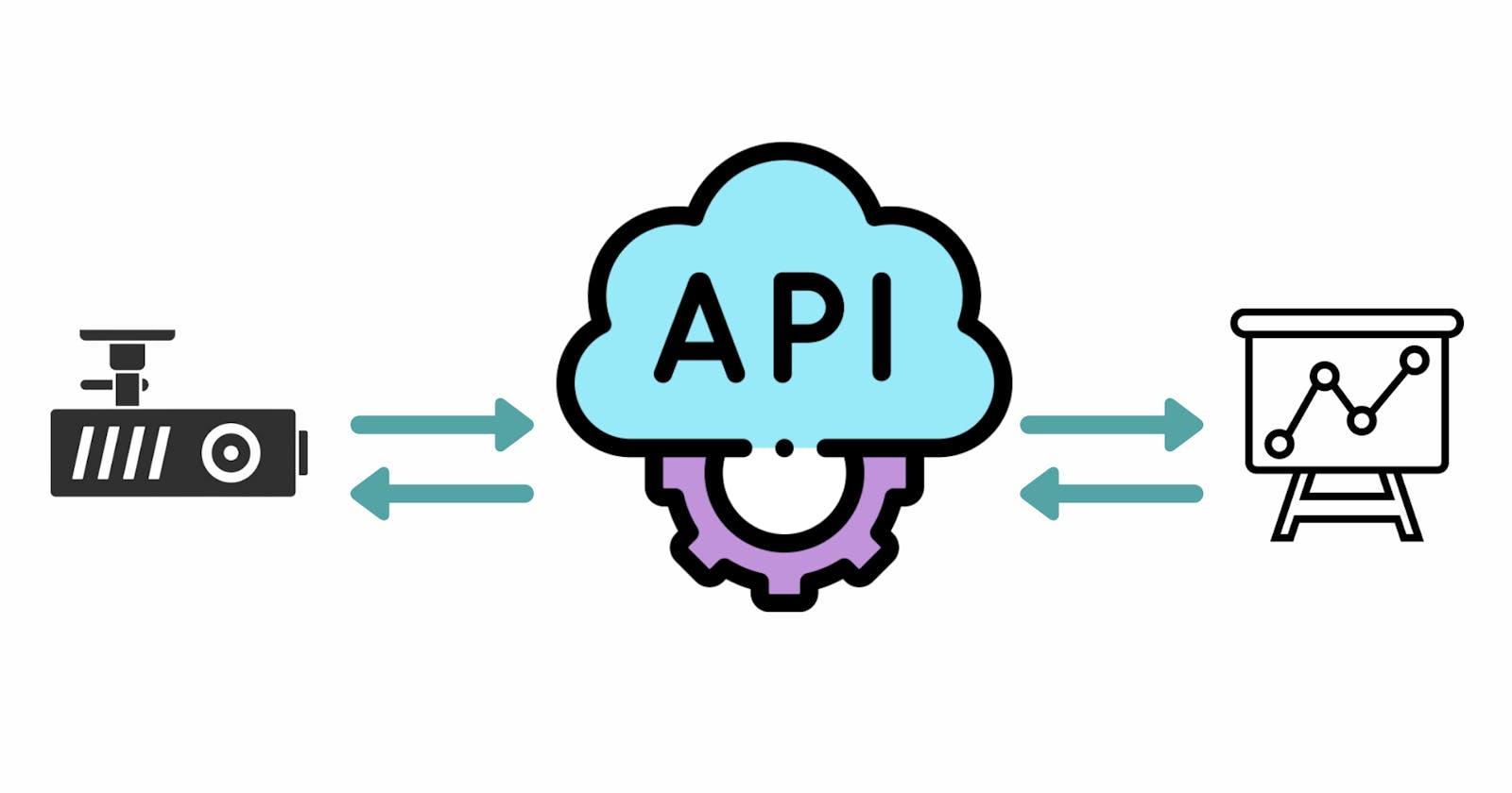 FastAPI - Introduction (API on the FLY)