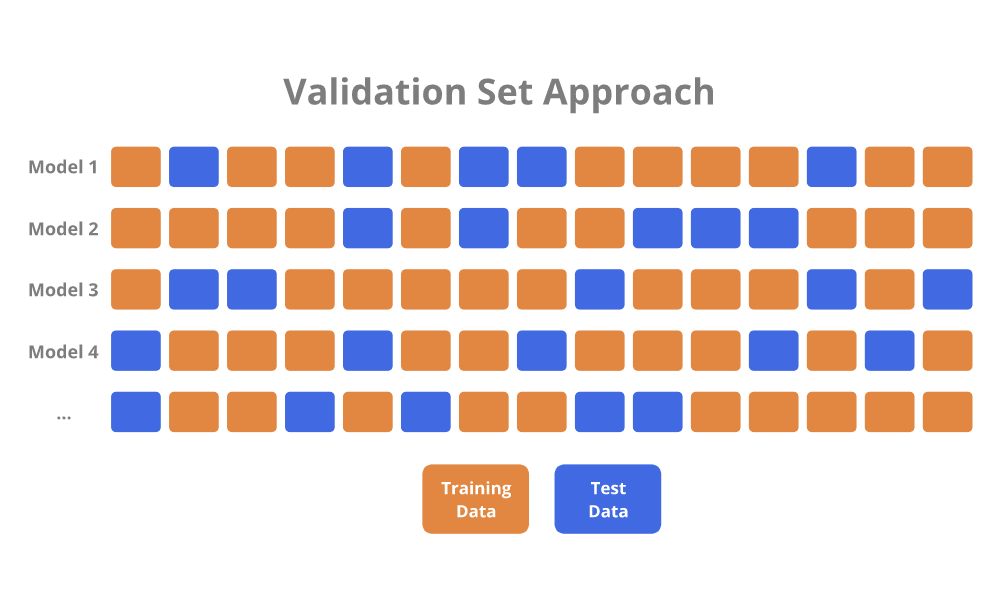 validation-set-approach.png