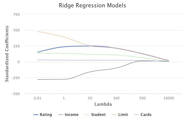 ridge-regression.png
