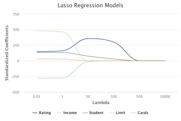 lasso-regression.png