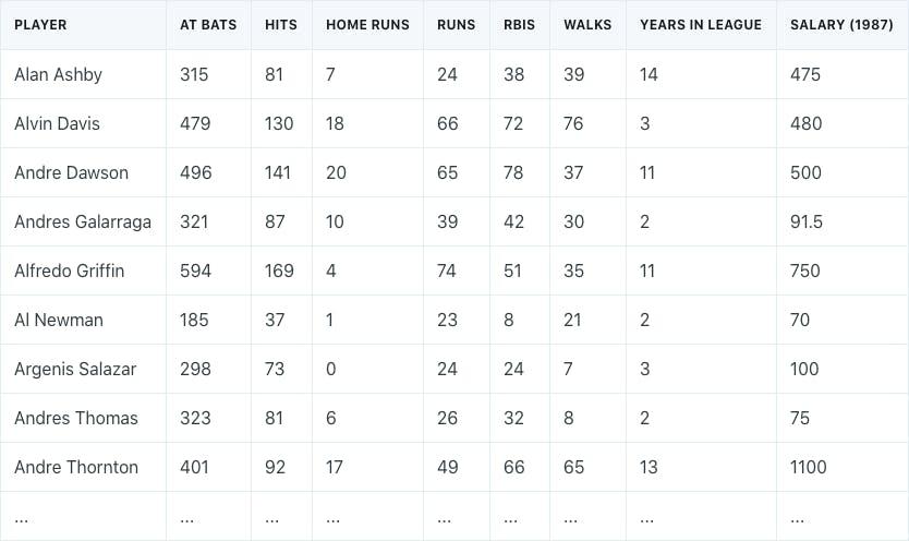 baseball-statistics-table.png