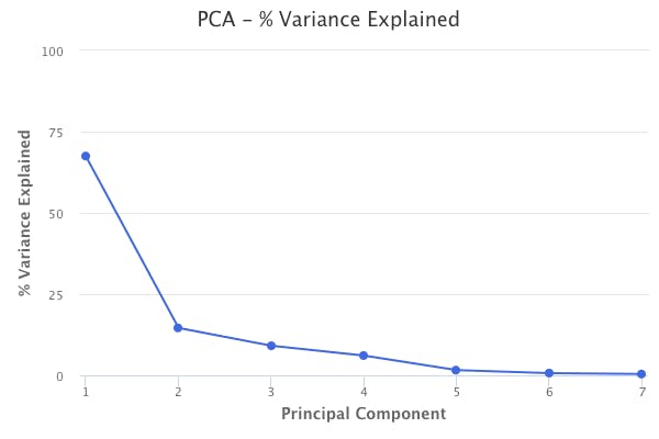 pca-pve.png