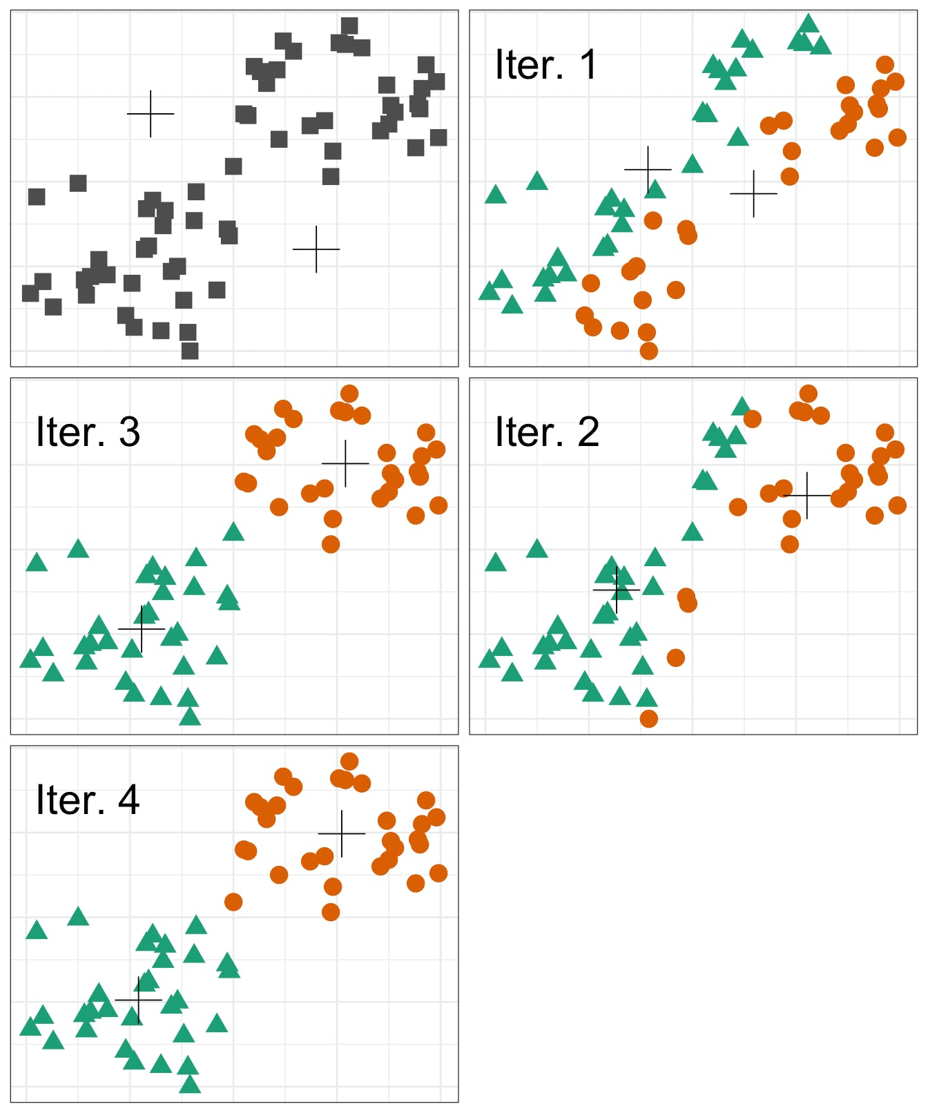 k-means-clustering.png