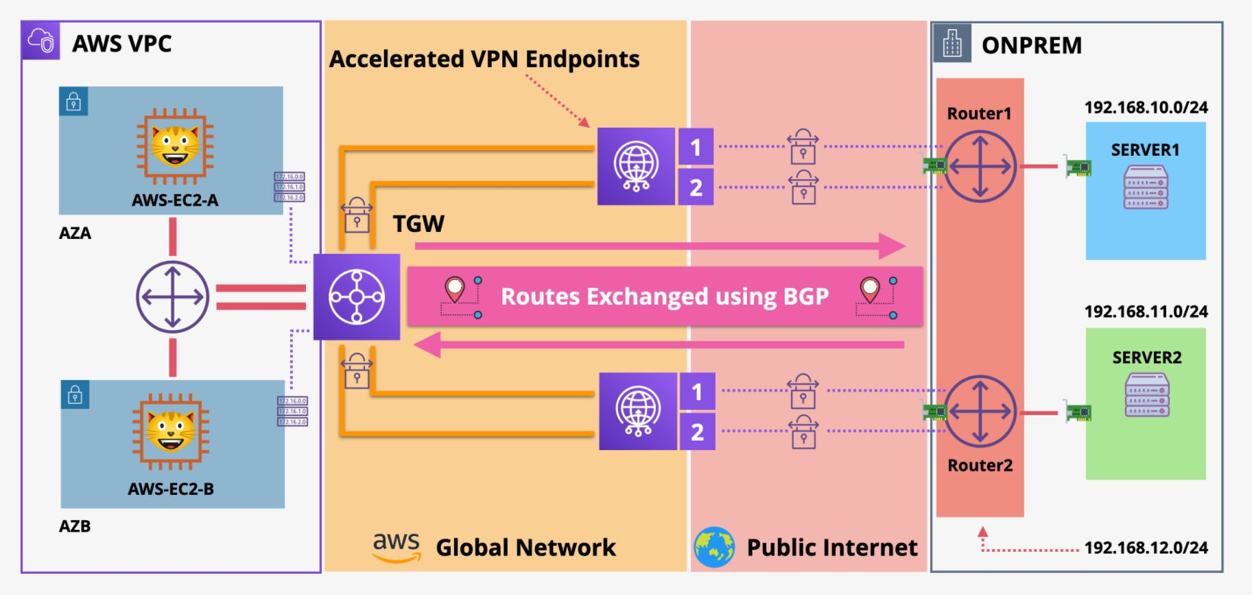 VPN Diagram.png