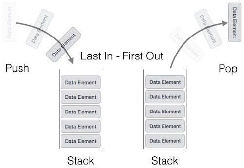 stack_representation.jpg