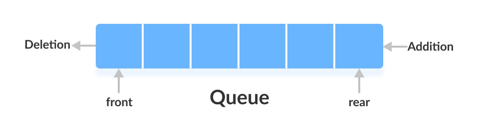 queue-implementation.png