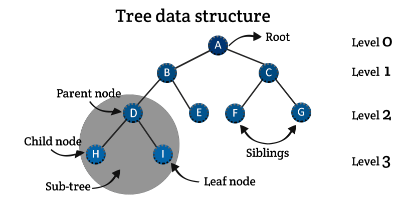 tree-data-struct.png