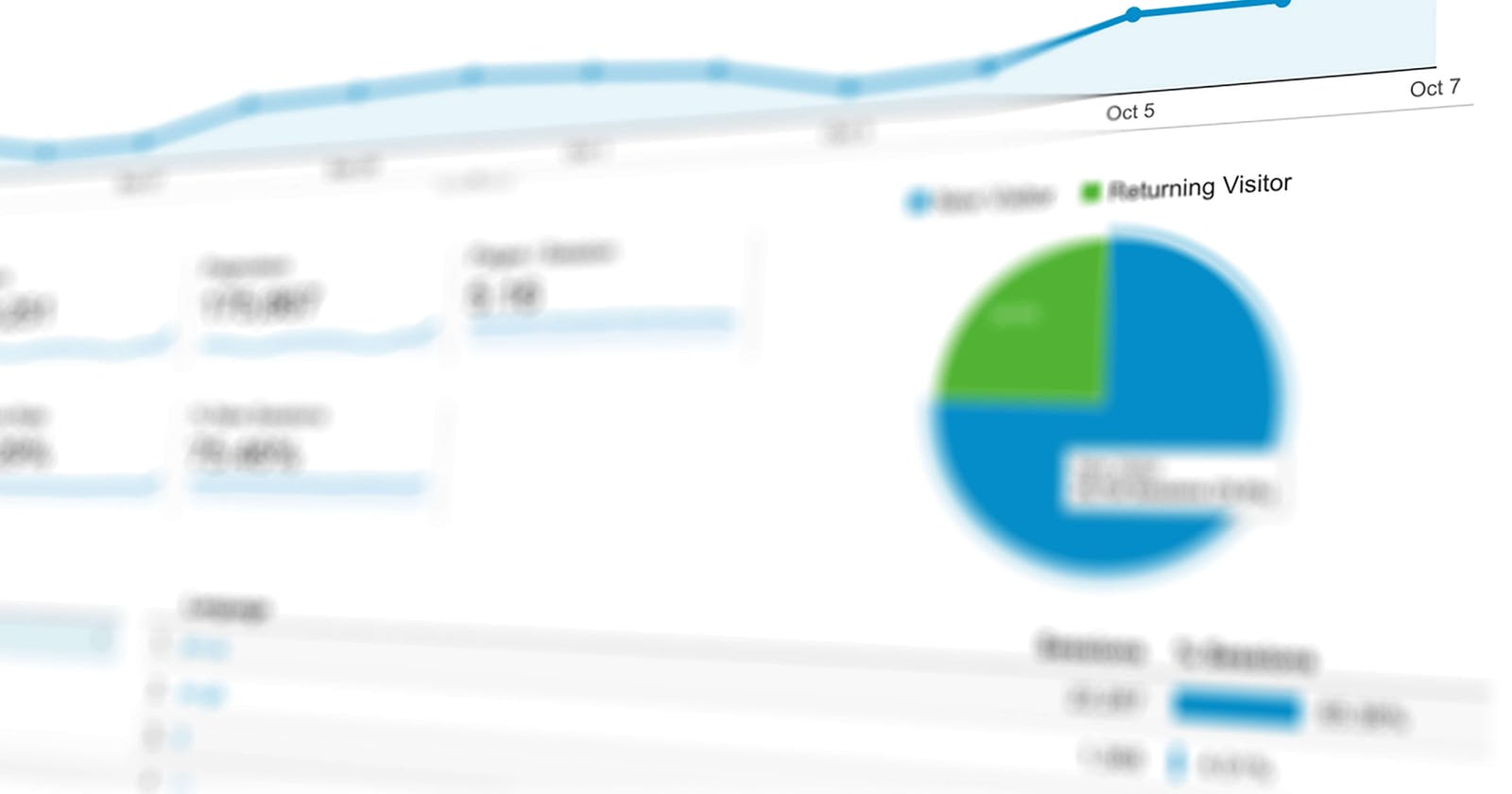 What the hell is Google Analytics?