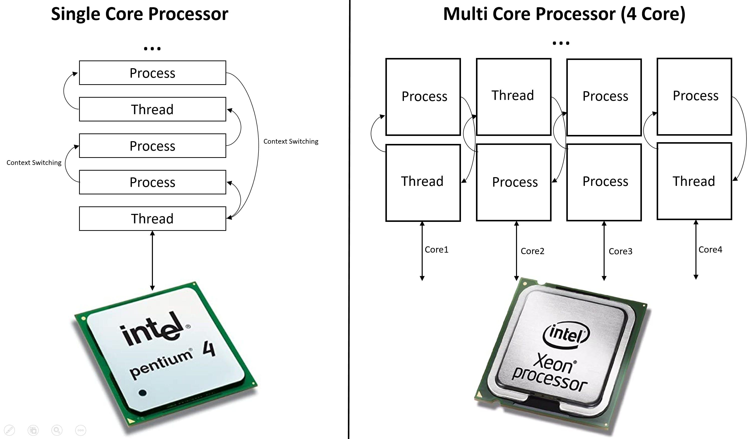 CPU Cores.PNG