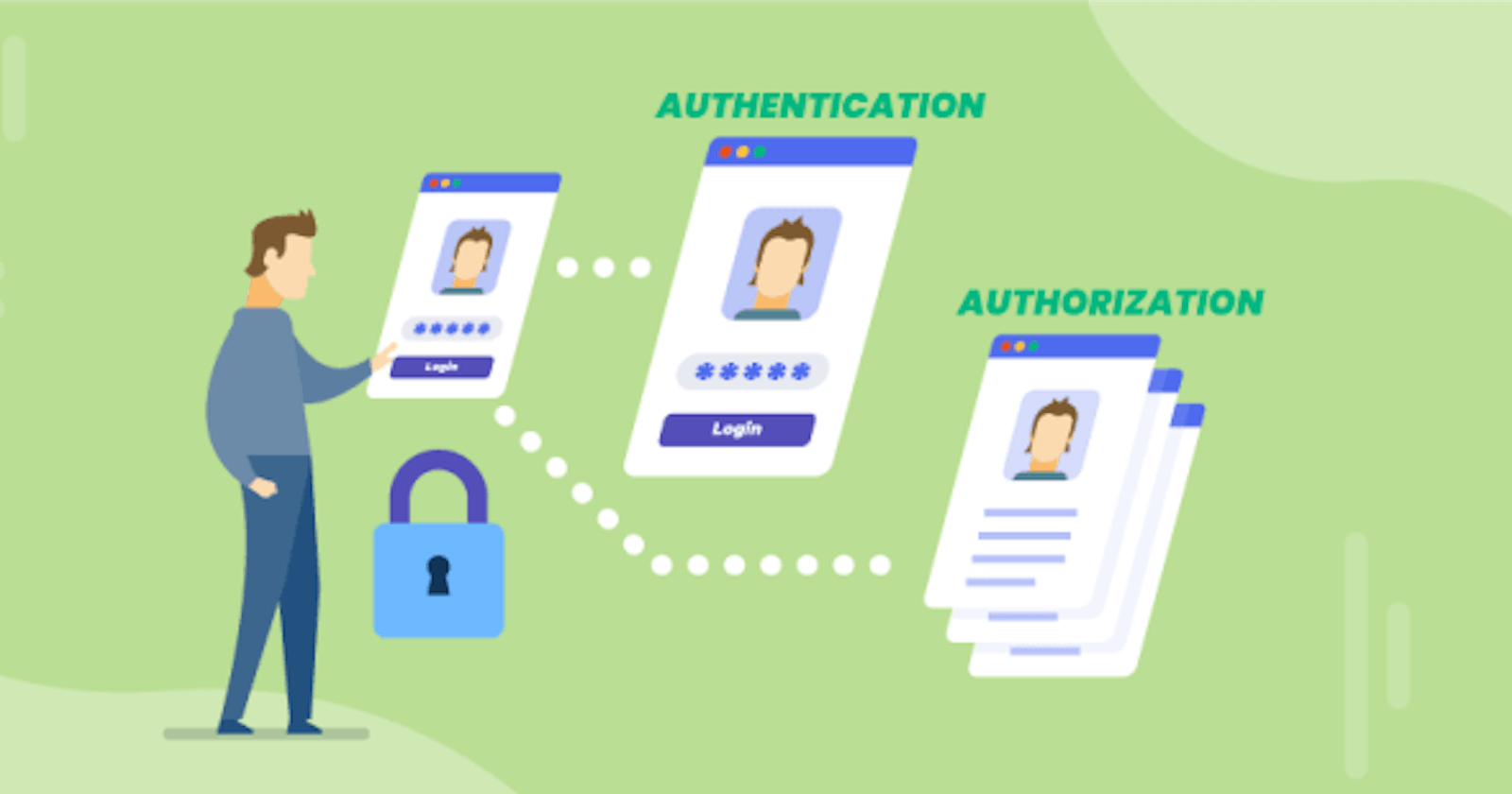 A Beginners guide to User Authentication and Authorization with JSON WEB TOKENS versus Sessions in NodeJs