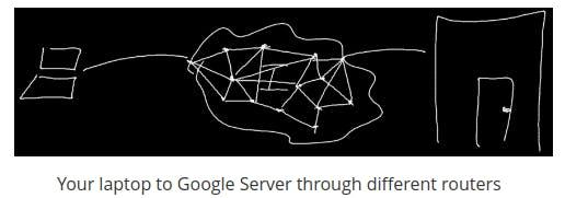 laptop-routers-google