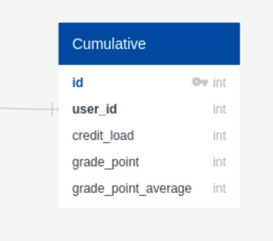cumulative schema.png