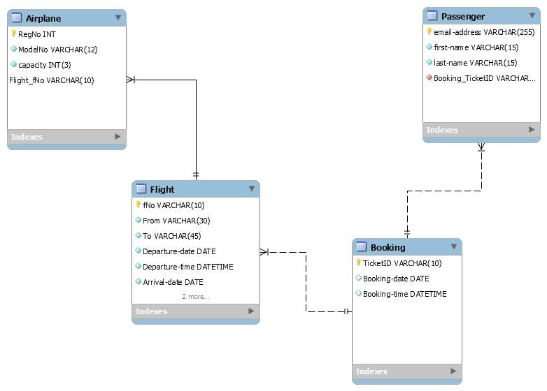 relational-model.png