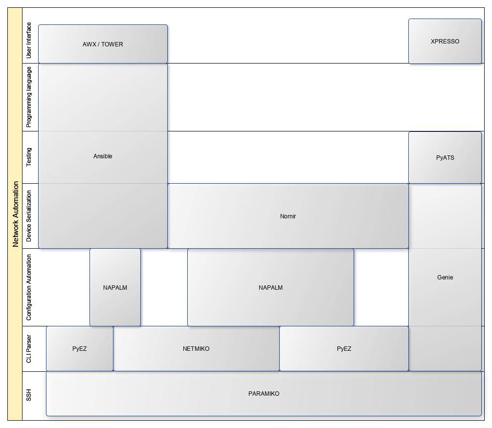 frameworks.png