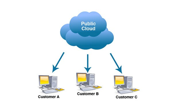 cloud-managed-services-for-public-clouds.jpg