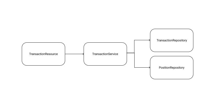control_flow_before_dip.png