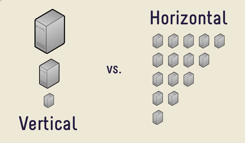 horizontal-vs-vertical-scaling-vertical-and-horizontal-scaling-pc-freak.png
