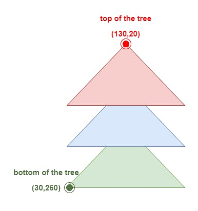 treeStructure.png