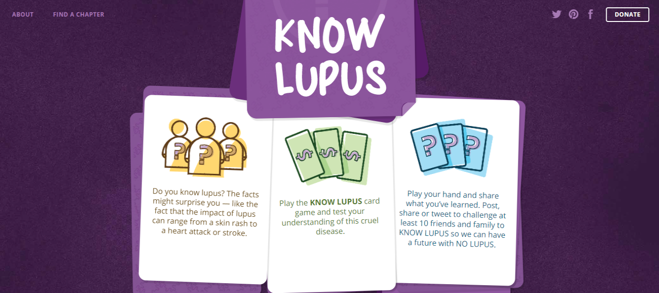 KNOW-LUPUS-Card-Game-The-Lupus-Foundation-of-America.png