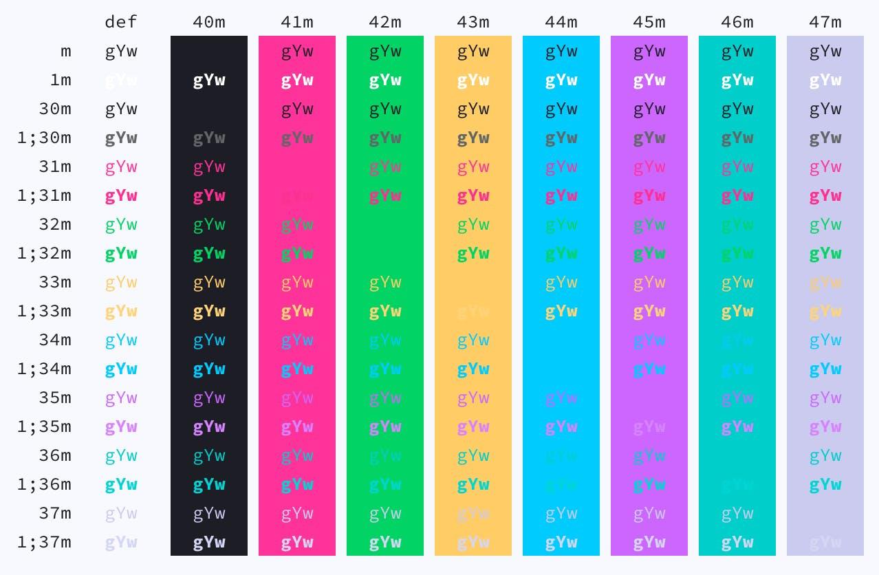Tinacious Design (Light) iTerm colour scheme
