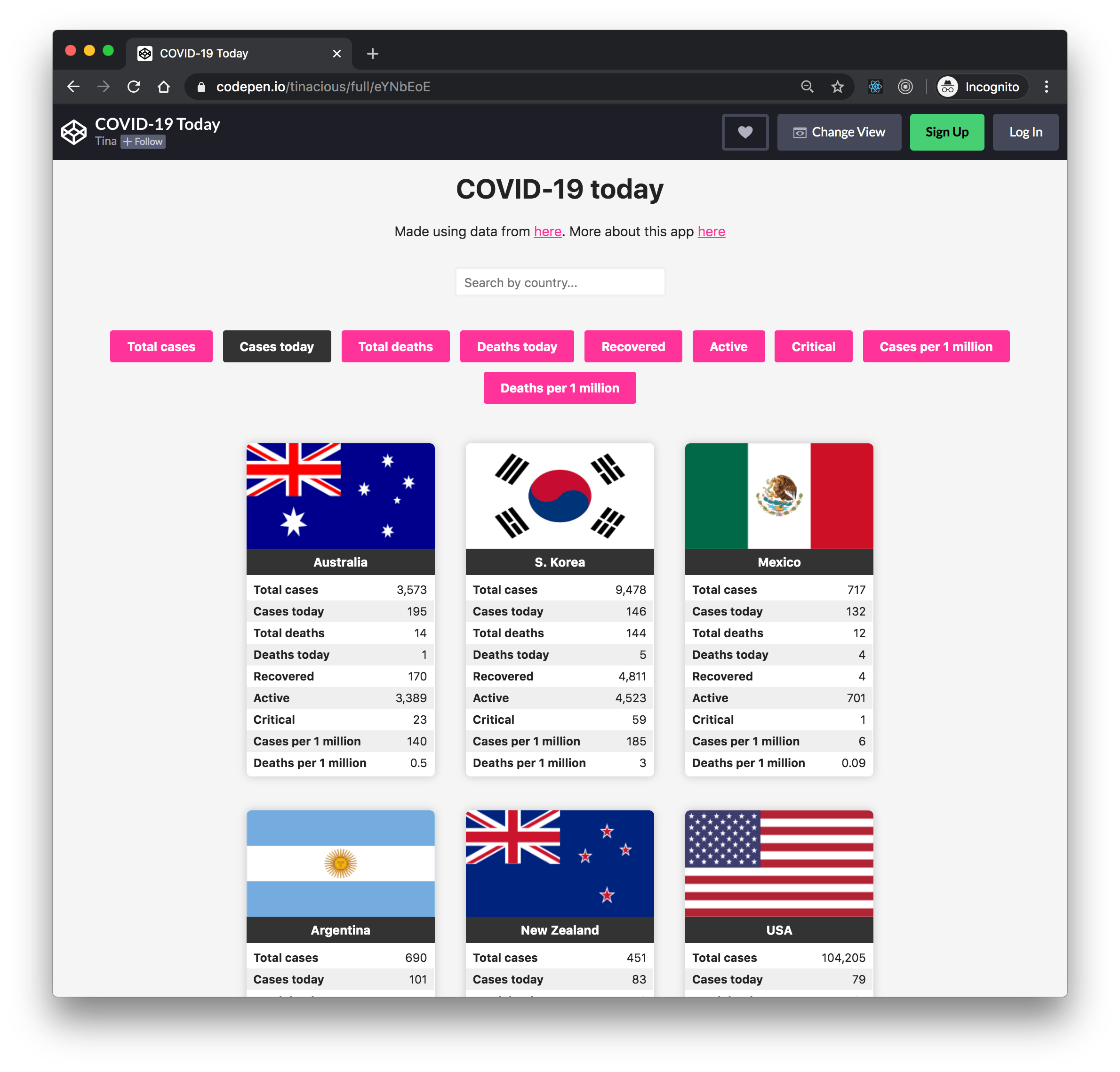 COVID-19 data by country, sorted by default criteria for most confirmed cases today