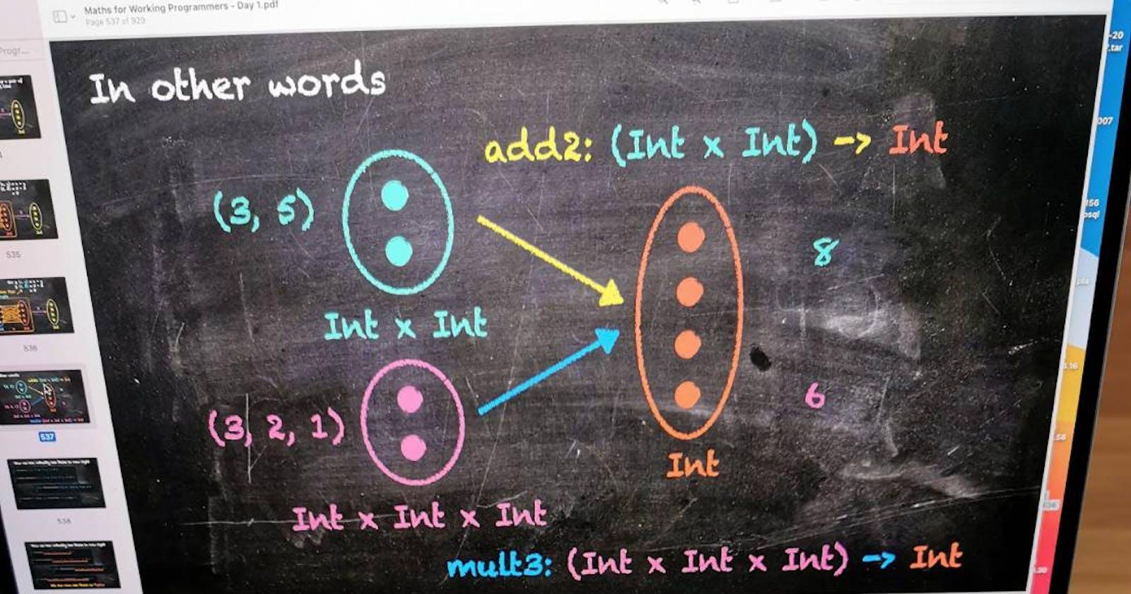 รีวิวคอร์ส Mathematics for Working Programmers