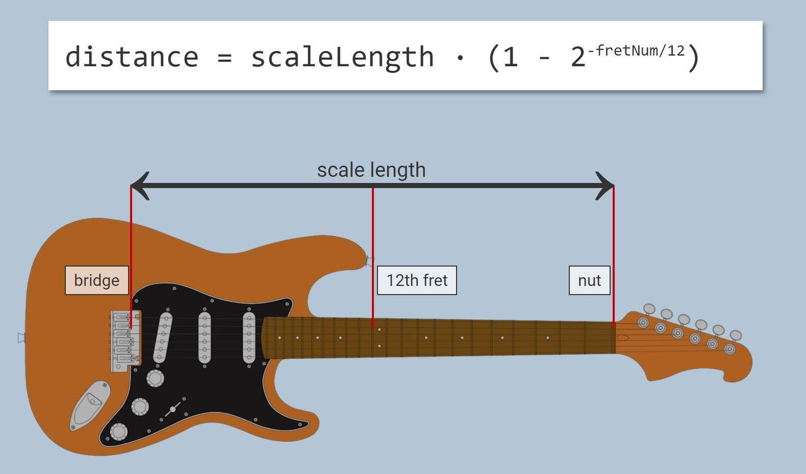 guitar-scale-length-formula.jpg