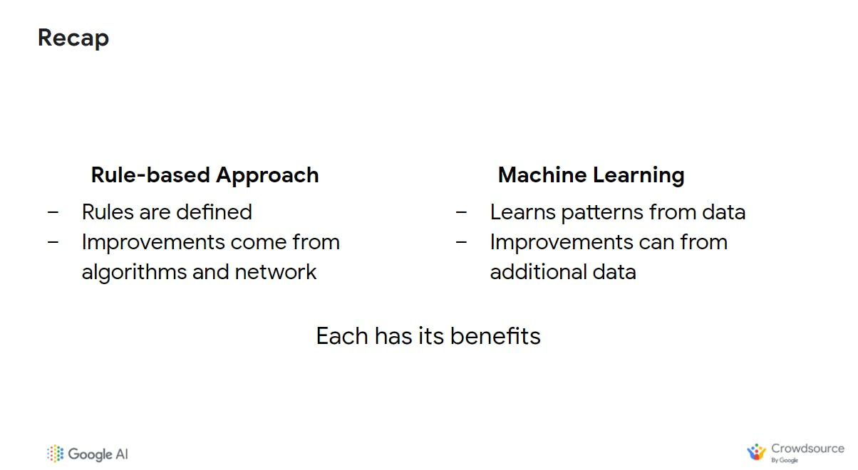 Recap of rule-based and machine learning-based approaches to software engineering.