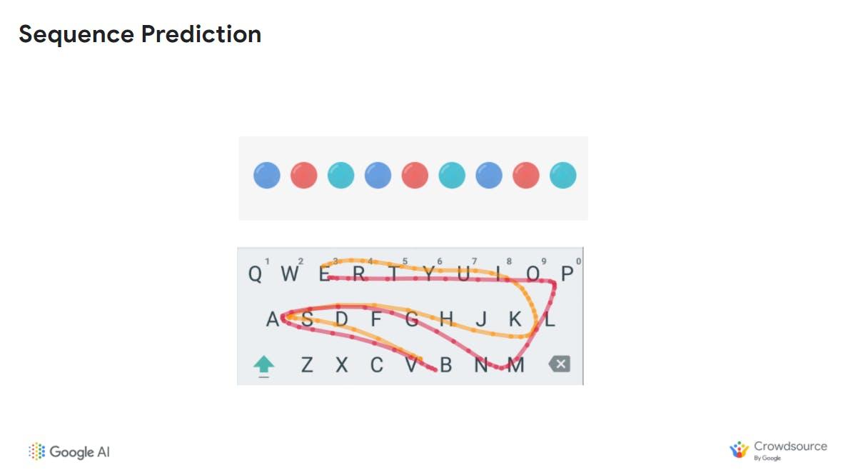 Sequence prediction