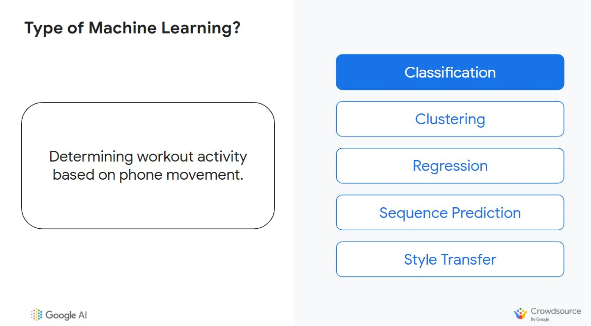 Classification application: Determining workout activity.