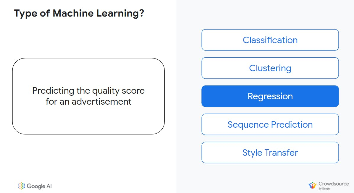 Regression application: predicting the quality of an advertisement score.