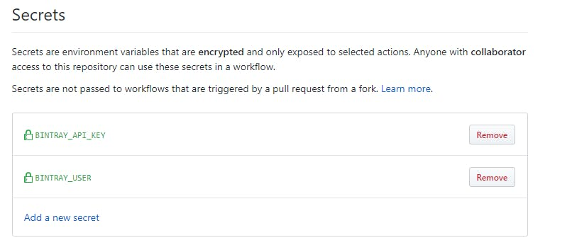 GitHub Repository Secrets
