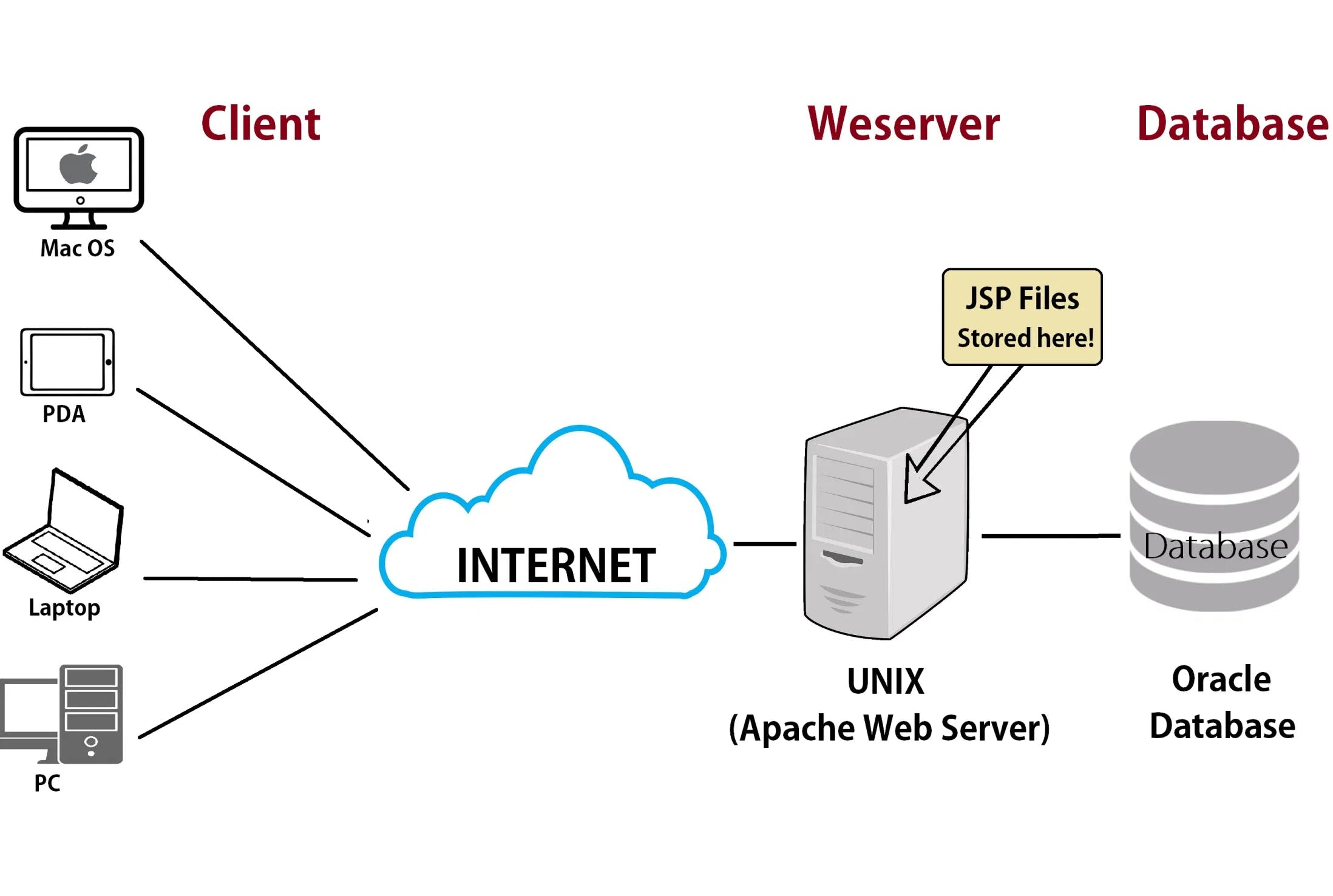 What-is-a-Web-Server.webp