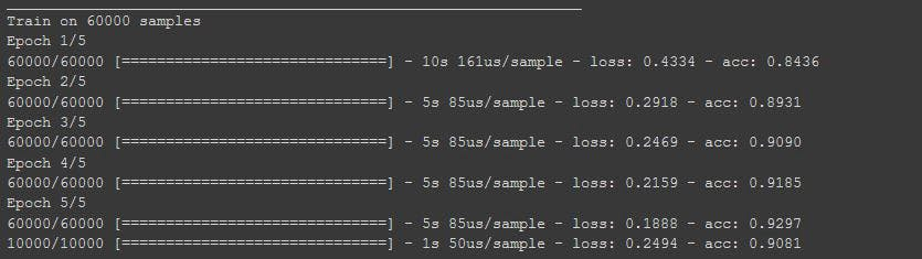 Output with the Convolutions and max poolings
