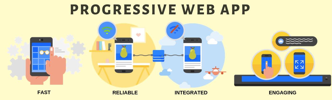 PWA-app-experience