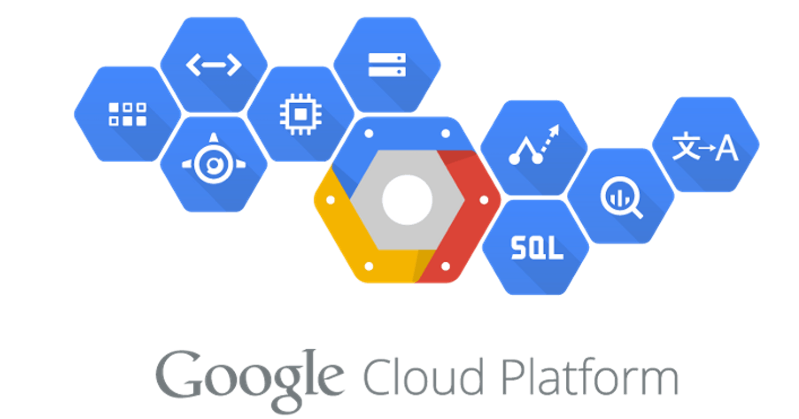 Deploying WebSockets cluster to GCP with Let's Encrypt certificates