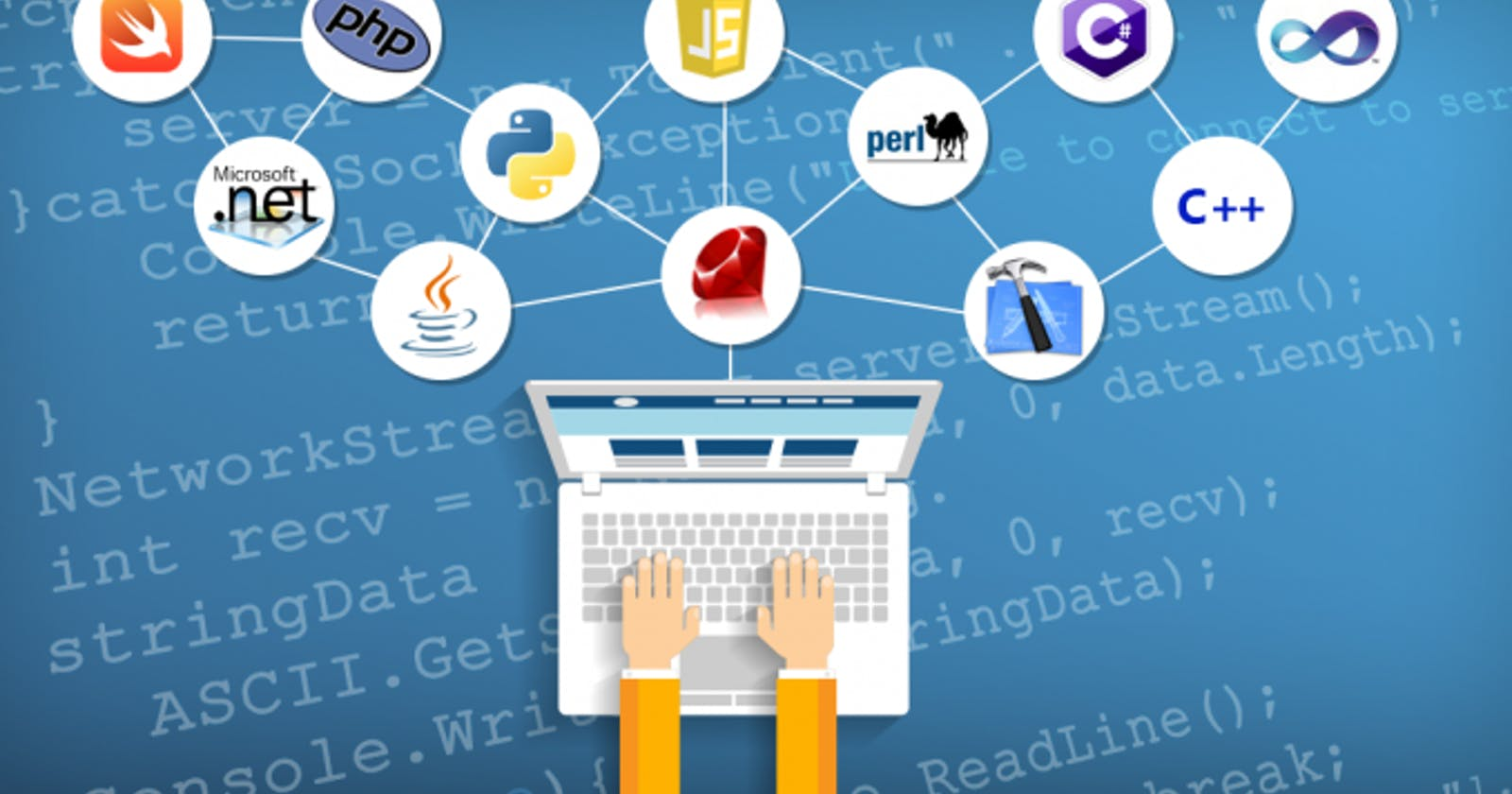 Top 7 Programming Languages to learn in 2021