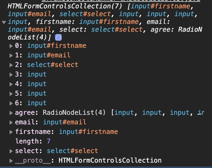 HTML form controls collection