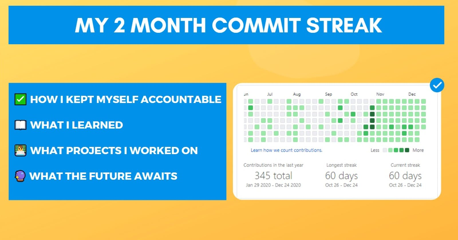 My 2 Month Commit Streak so far (What I learned)