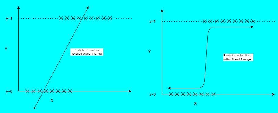 logisticregression_(1).png