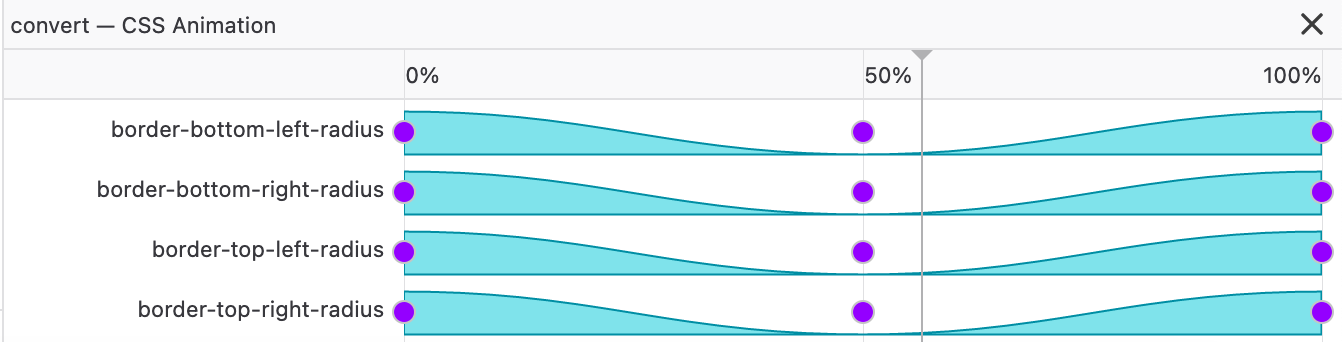 Firefox animation timeline