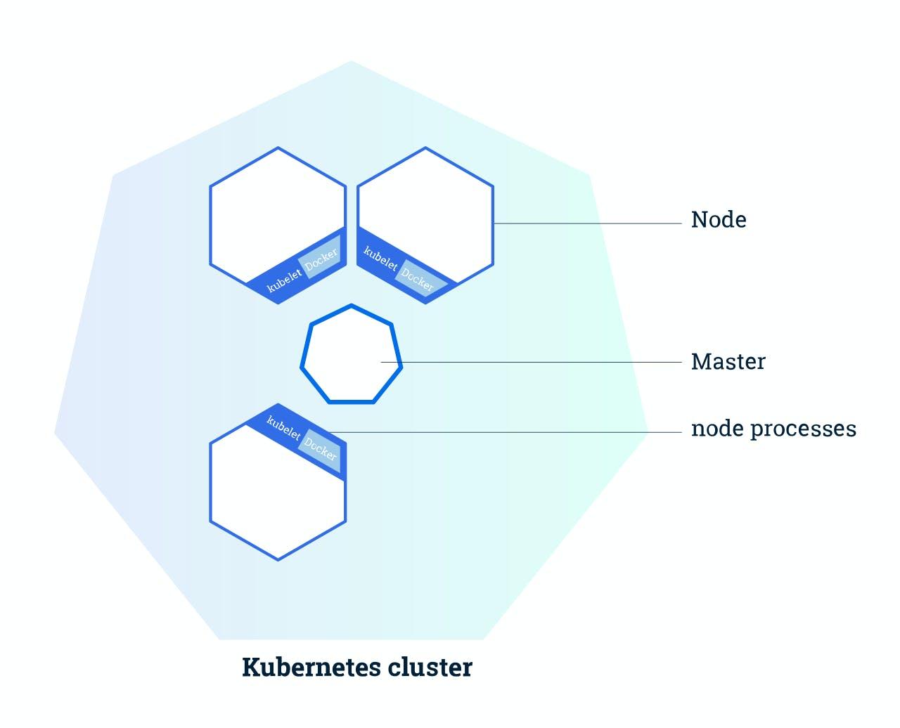 module_01_cluster.jpg