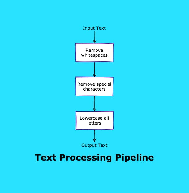 pipeline-pattern-python.png