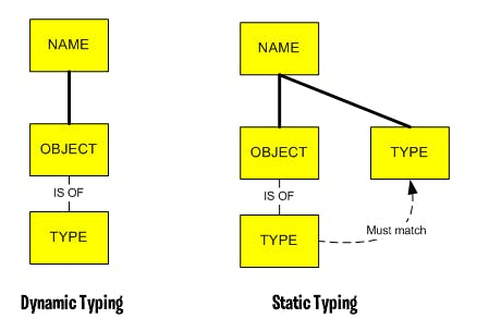 dynamic_typing.png