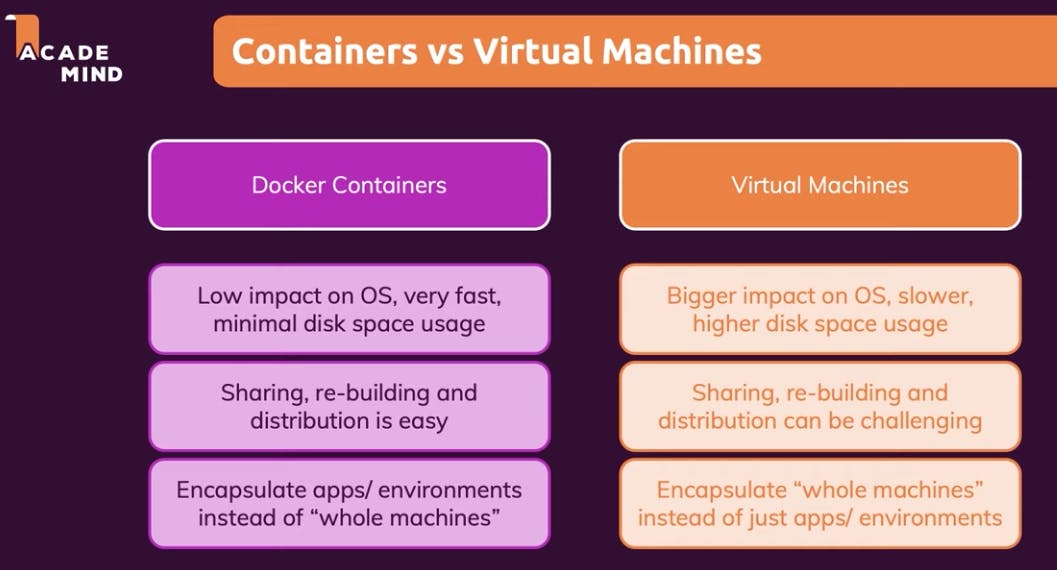 Containers vs. Virtual Machines.png