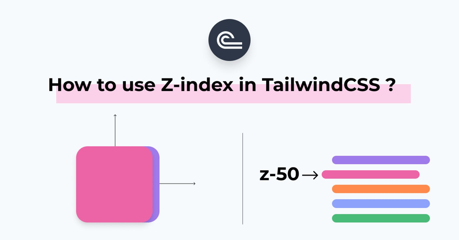 How to use Z-index in TailwindCSS?